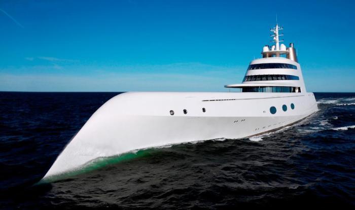Самые роскошные яхты мира